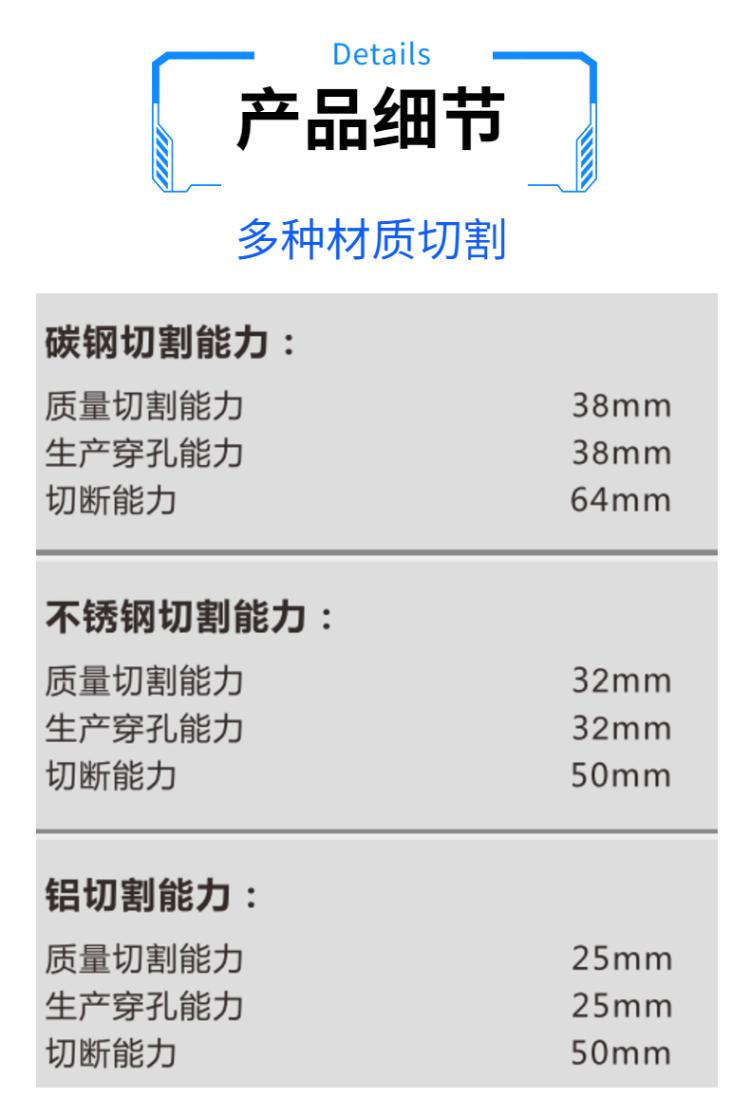 成都华远逆变式精细等离子切割机FLG-200 300HD (5)