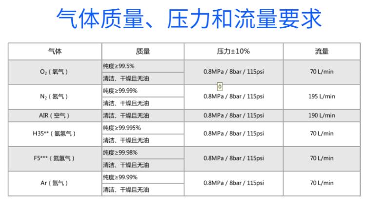 成都华远逆变式精细等离子切割机FLG-200 300HD (6)
