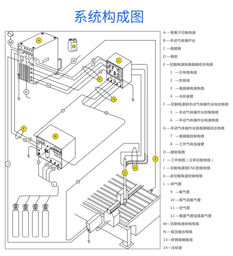 成都华远逆变式精细等离子切割机FLG-200 300HD (11)