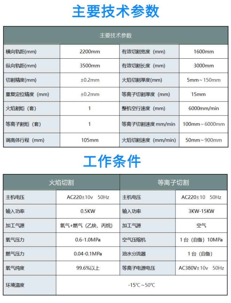 便携式数控切割机 (3)