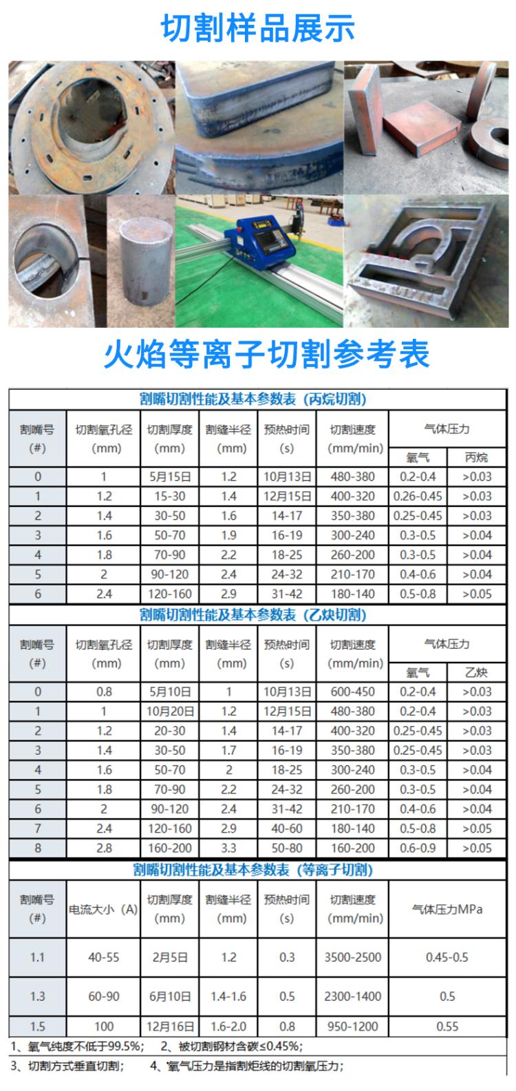 便携式数控切割机 (10)
