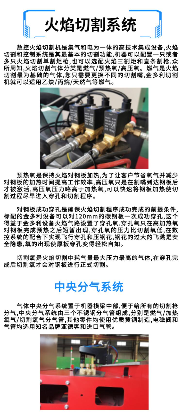 龙门数控切割机 (8)