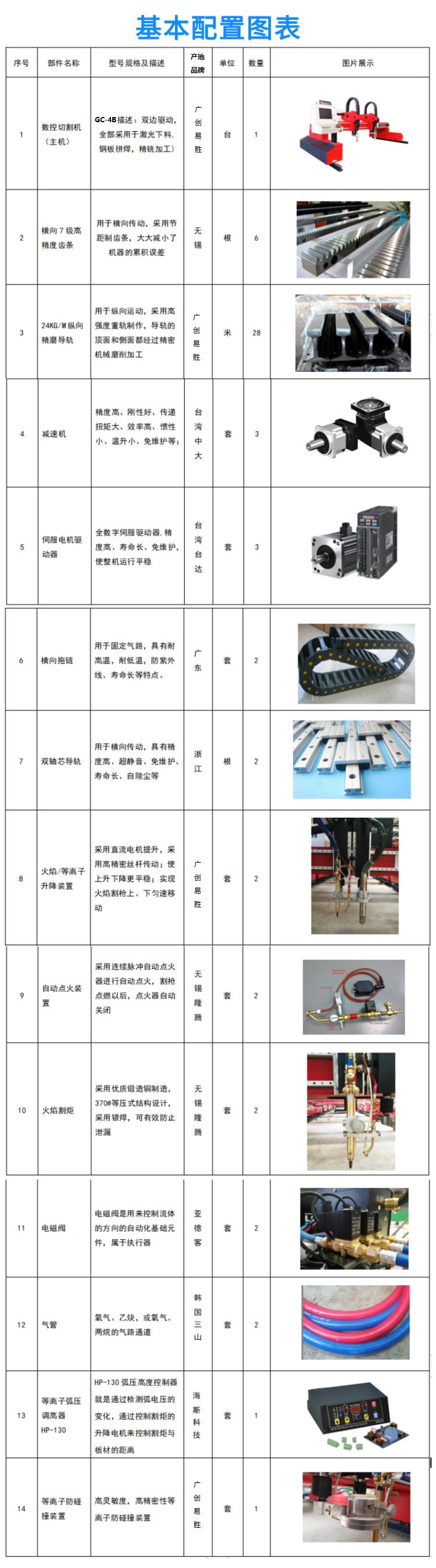 龙门数控切割机 (14)