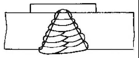 厚板仰焊的熔敷方式