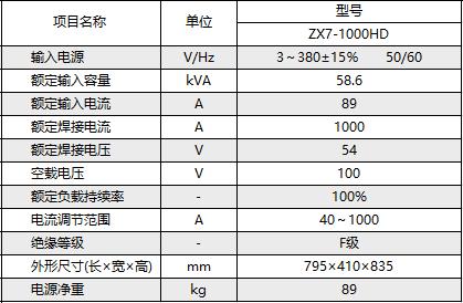ZX7-1000HD参数
