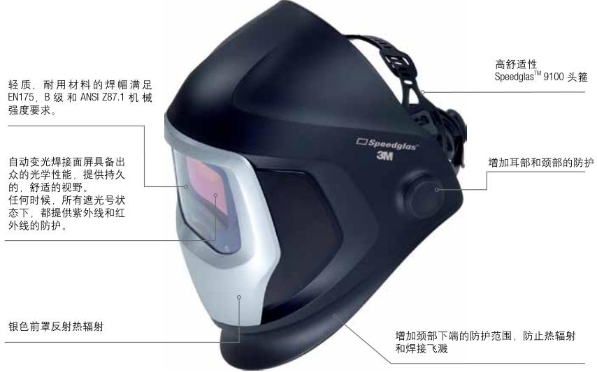 3M TM Speedglas TM 9100 自动变光焊接面罩