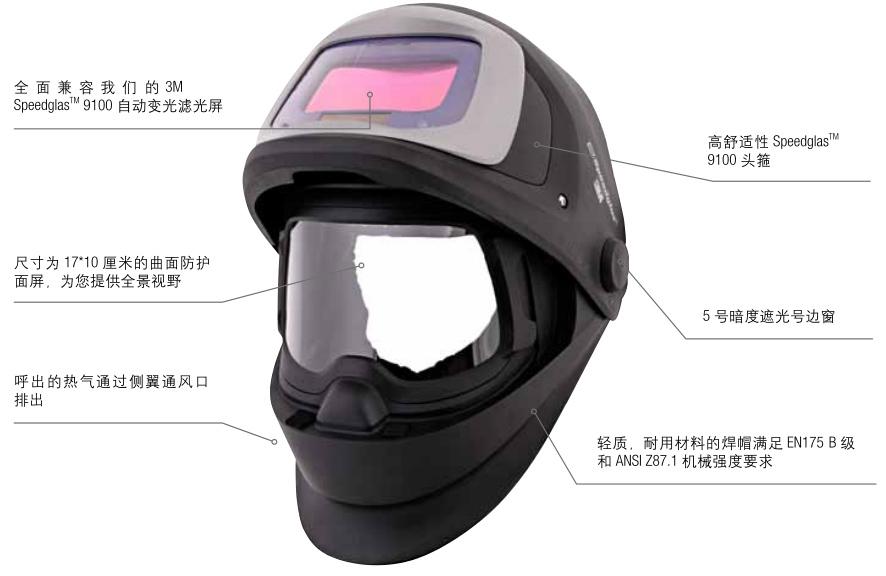 3M TM Speedglas TM 9100 FX 自动变光焊接面罩