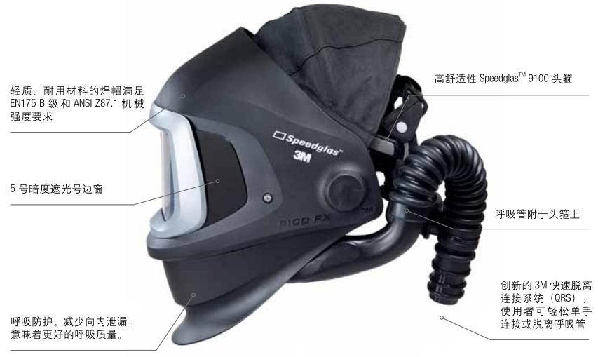 3M TM Speedglas TM 9100 FX 供气式自动变光焊接面罩