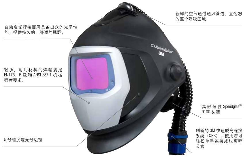3M TM Speedglas TM 9100 供气式自动变光焊接面罩