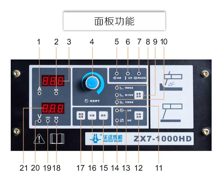 碳弧气刨机ZX7-1000HD细节图 (3)