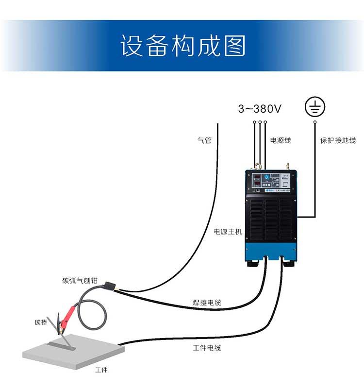碳弧气刨机