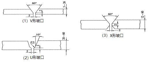 焊接坡口加工