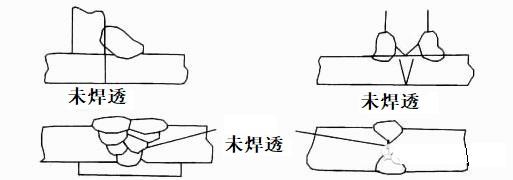 手工电弧焊未焊透